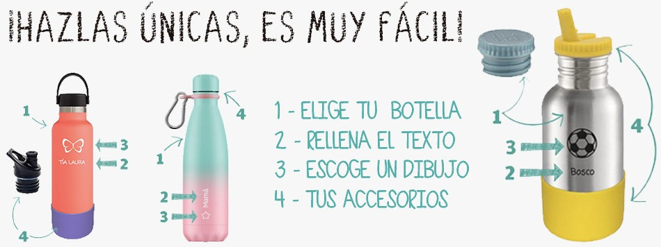 Banner-Botellas-Personalizadas-My-Little-Place